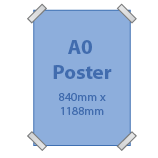 A0 Poster